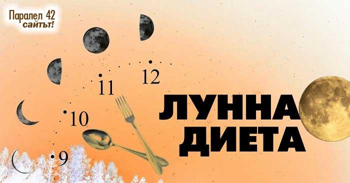 лунна диета как се прави, фази на Луната
