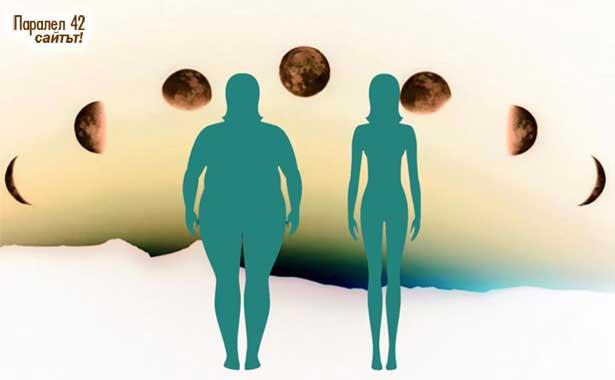 лунна диета дати, фази на Луната