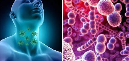 Антибиотик за гърло