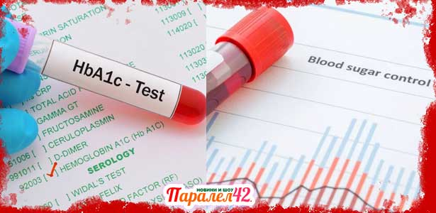 гликиран хемоглобин 014 и бременност