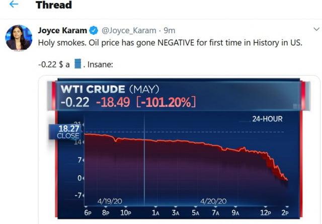 Цената на петрола - 02